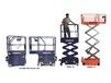 DRIVABLE AND PUSH-ABLE MINI-SCISSOR LIFTS